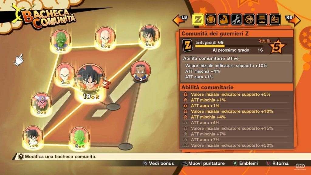 Dragon Ball Z: Kakarot Comunità