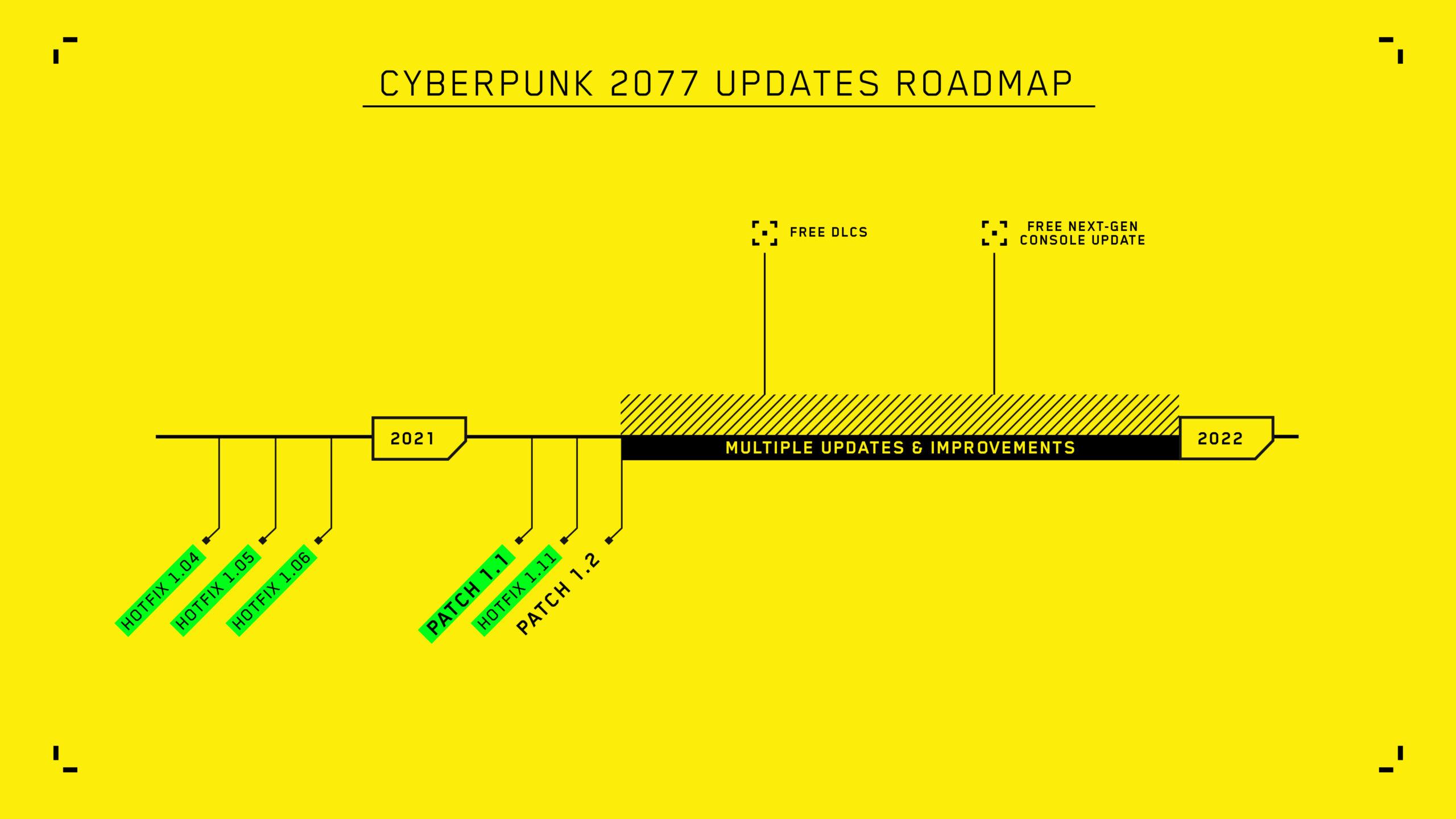 cyberpunk schedule